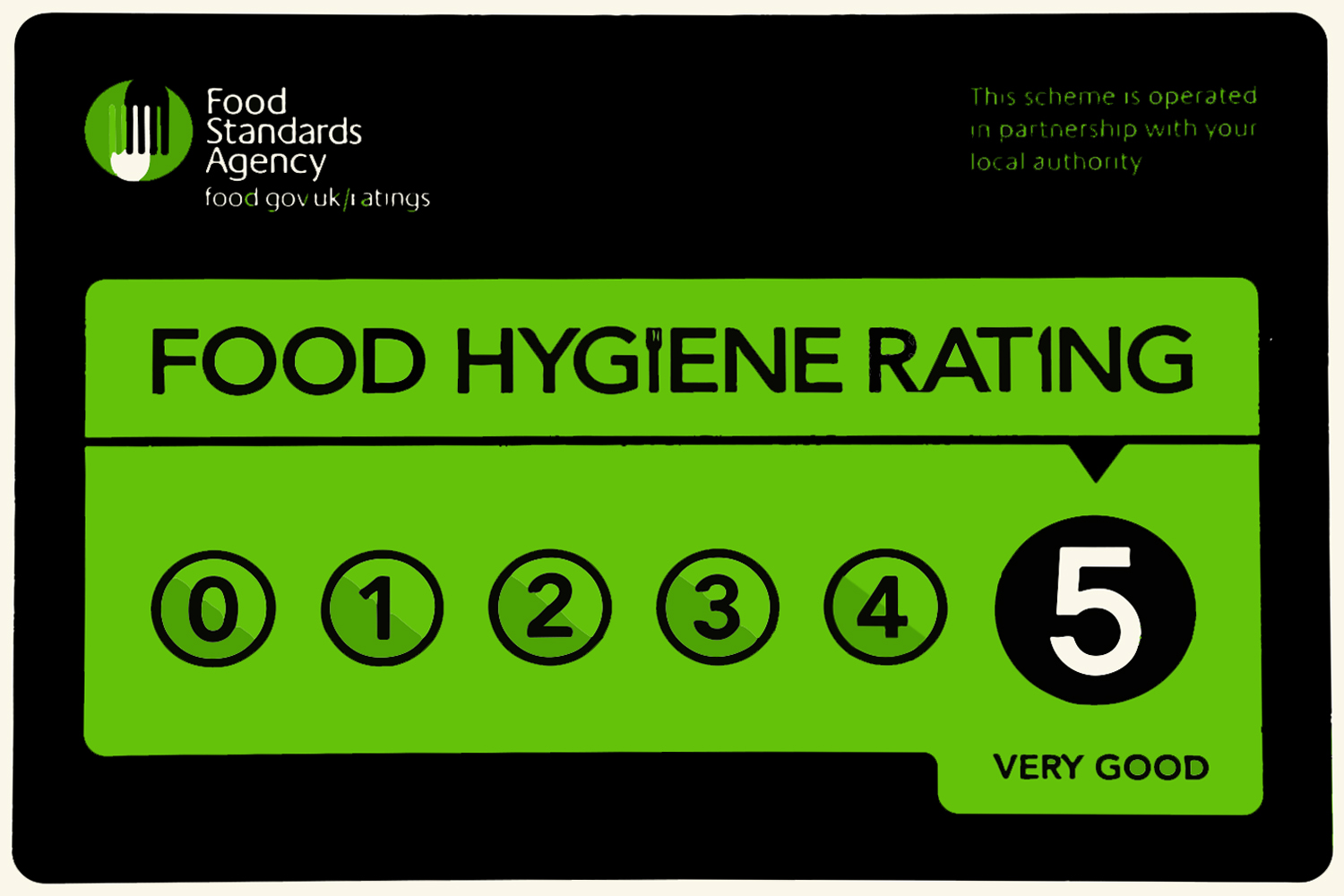 castle lodge ely food hygiene rating